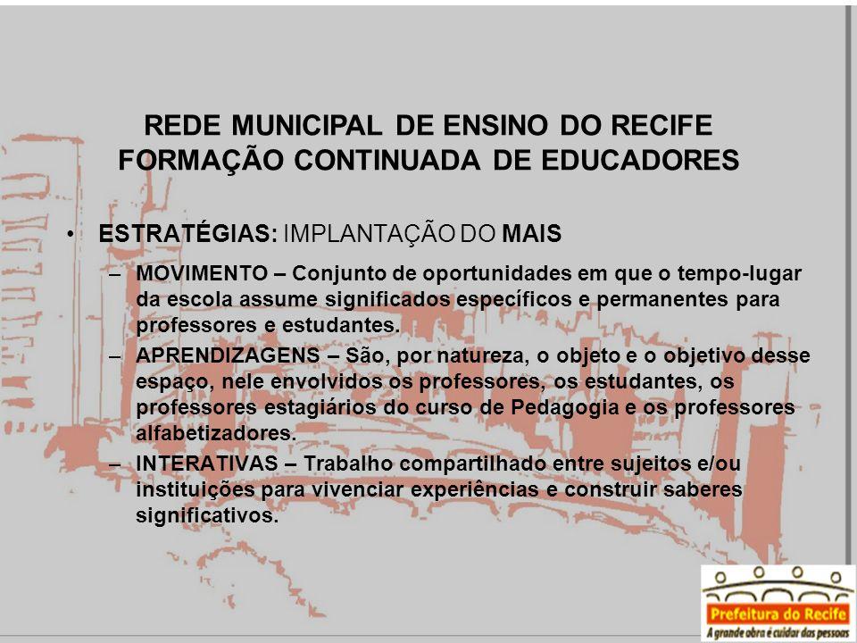 REDE MUNICIPAL DE ENSINO DO RECIFE FORMAÇÃO CONTINUADA DE EDUCADORES