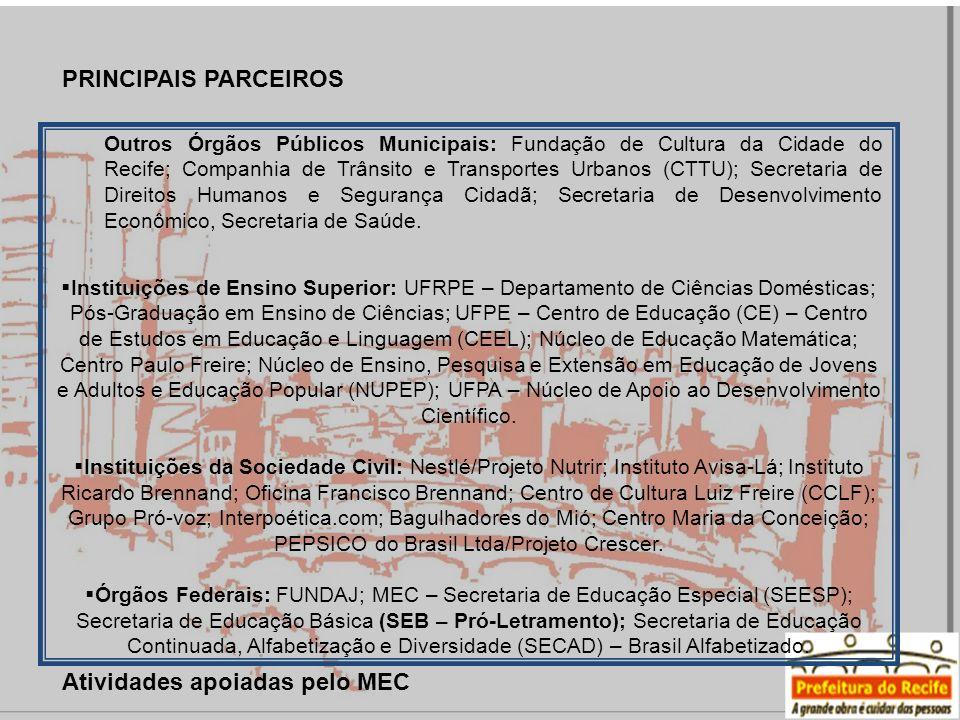 Atividades apoiadas pelo MEC