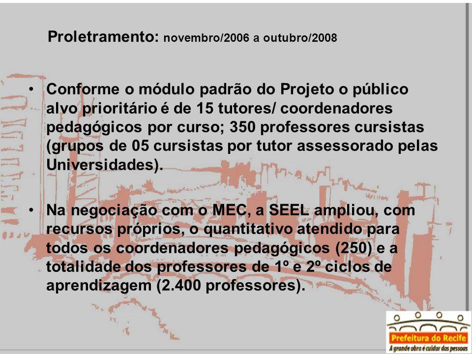 Proletramento: novembro/2006 a outubro/2008