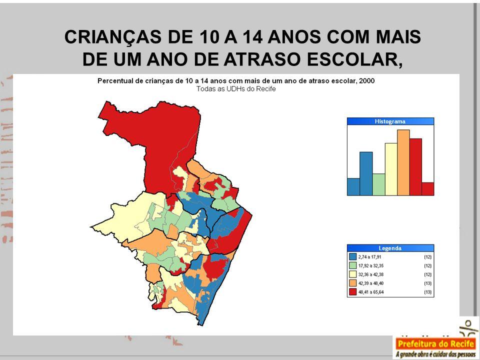 CRIANÇAS DE 10 A 14 ANOS COM MAIS DE UM ANO DE ATRASO ESCOLAR, 2000