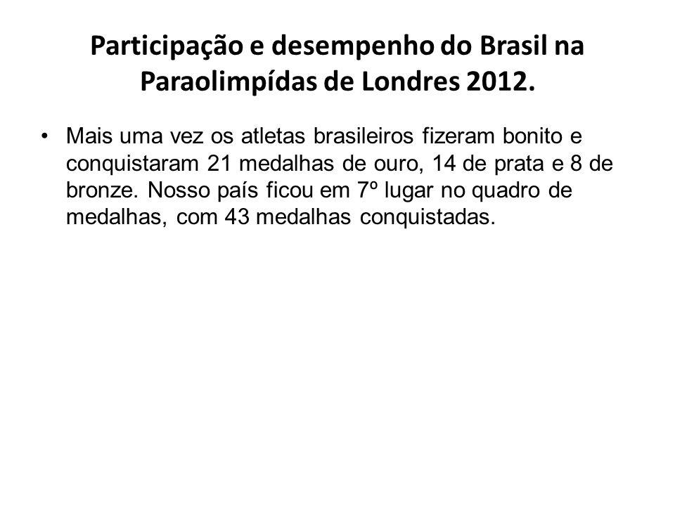 Participação e desempenho do Brasil na Paraolimpídas de Londres 2012.