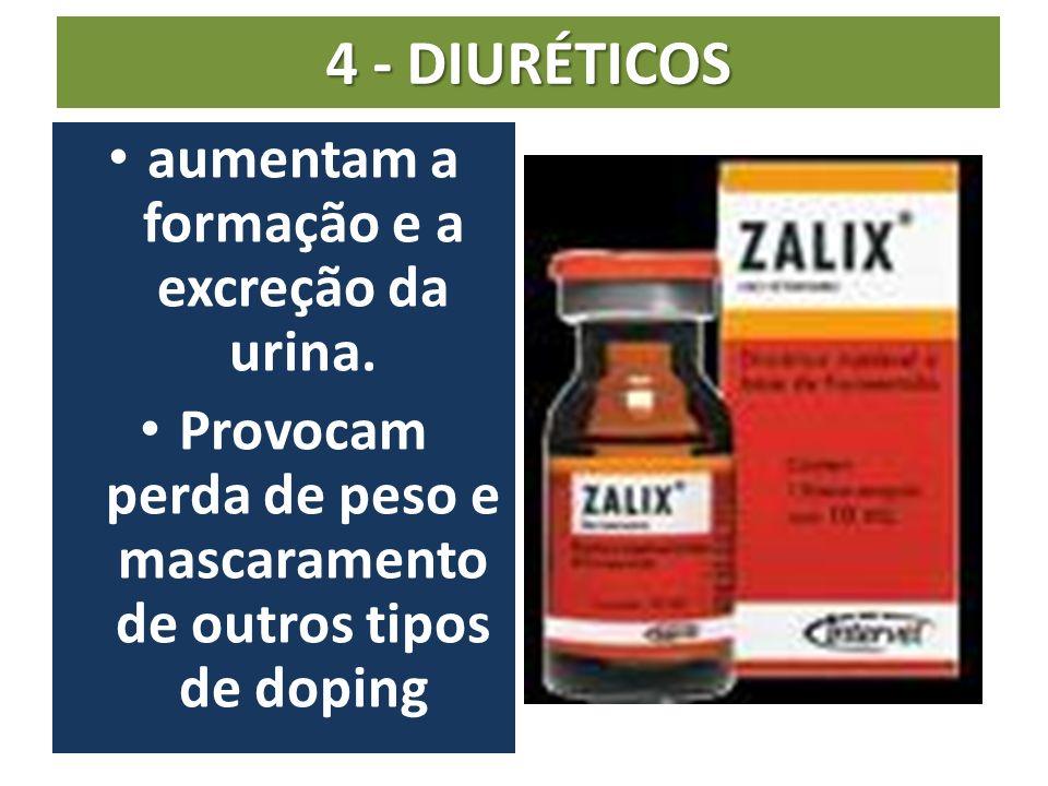 4 - DIURÉTICOS aumentam a formação e a excreção da urina.