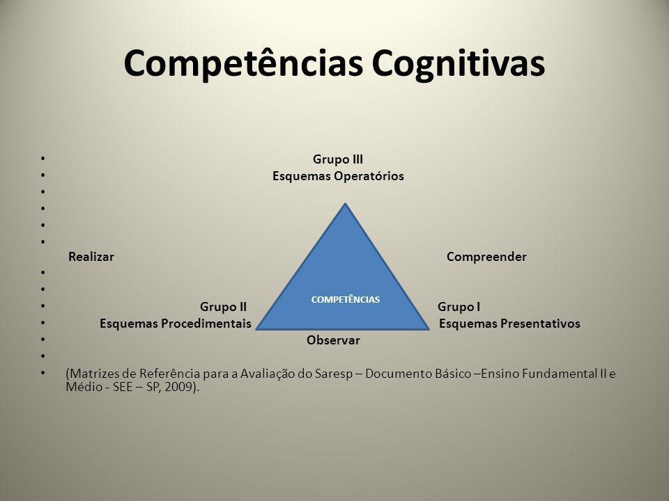 Competências Cognitivas