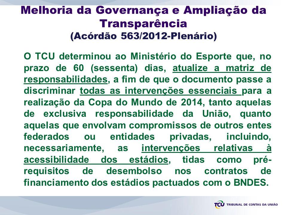 Melhoria da Governança e Ampliação da Transparência (Acórdão 563/2012-Plenário)