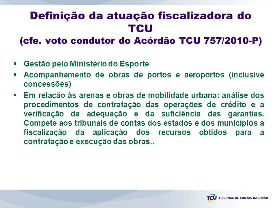 Definição da atuação fiscalizadora do TCU (cfe
