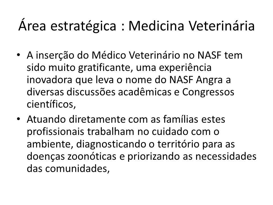 Área estratégica : Medicina Veterinária