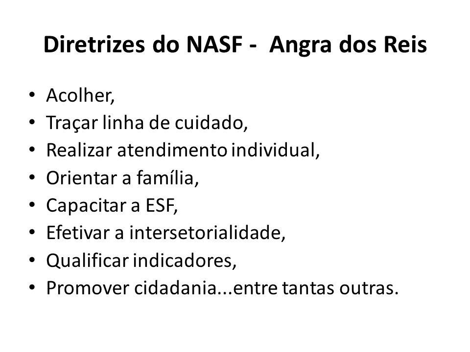 Diretrizes do NASF - Angra dos Reis