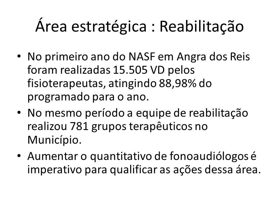 Área estratégica : Reabilitação