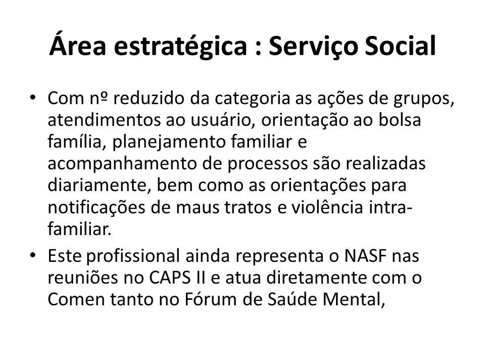 Área estratégica : Serviço Social