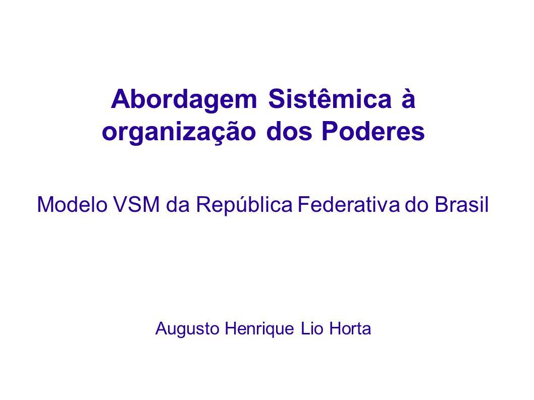 Abordagem Sistêmica à organização dos Poderes