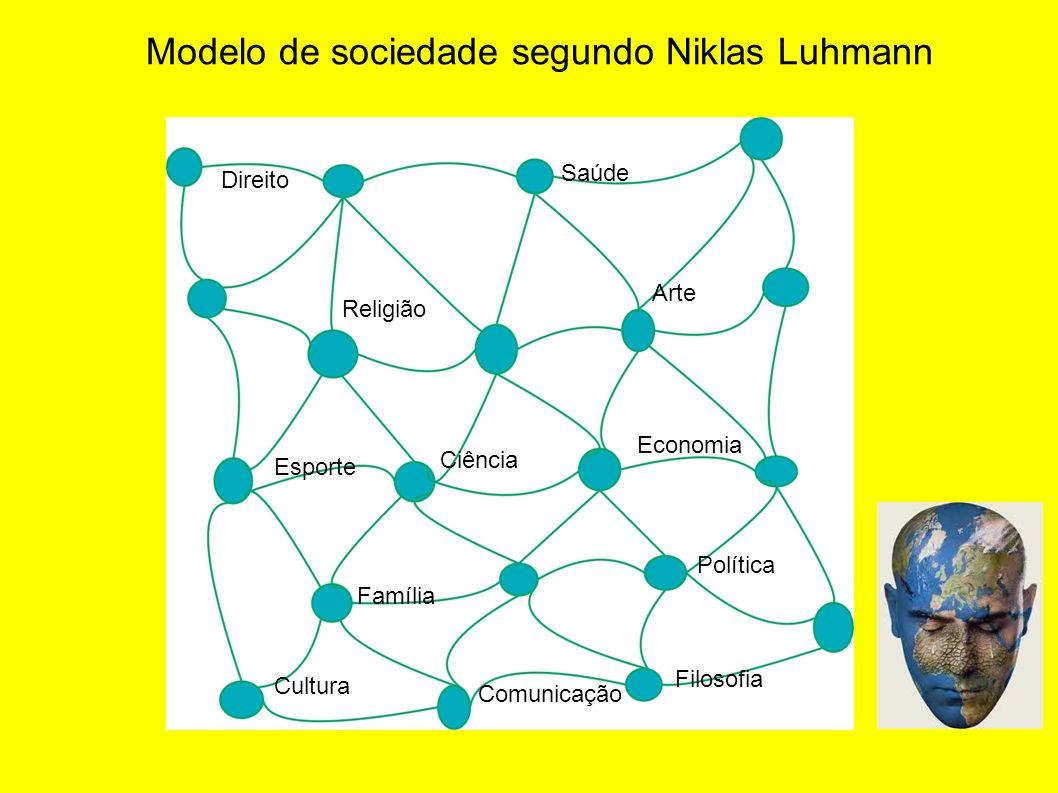 Modelo de sociedade segundo Niklas Luhmann