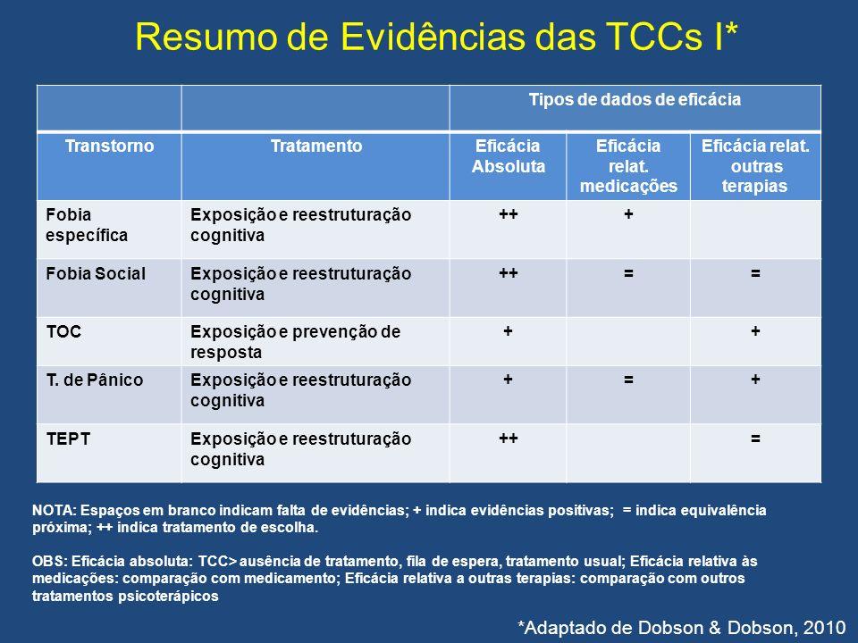 Resumo de Evidências das TCCs I*