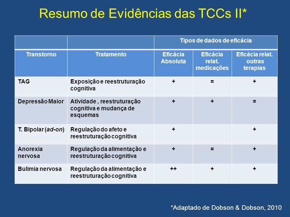 Resumo de Evidências das TCCs II*