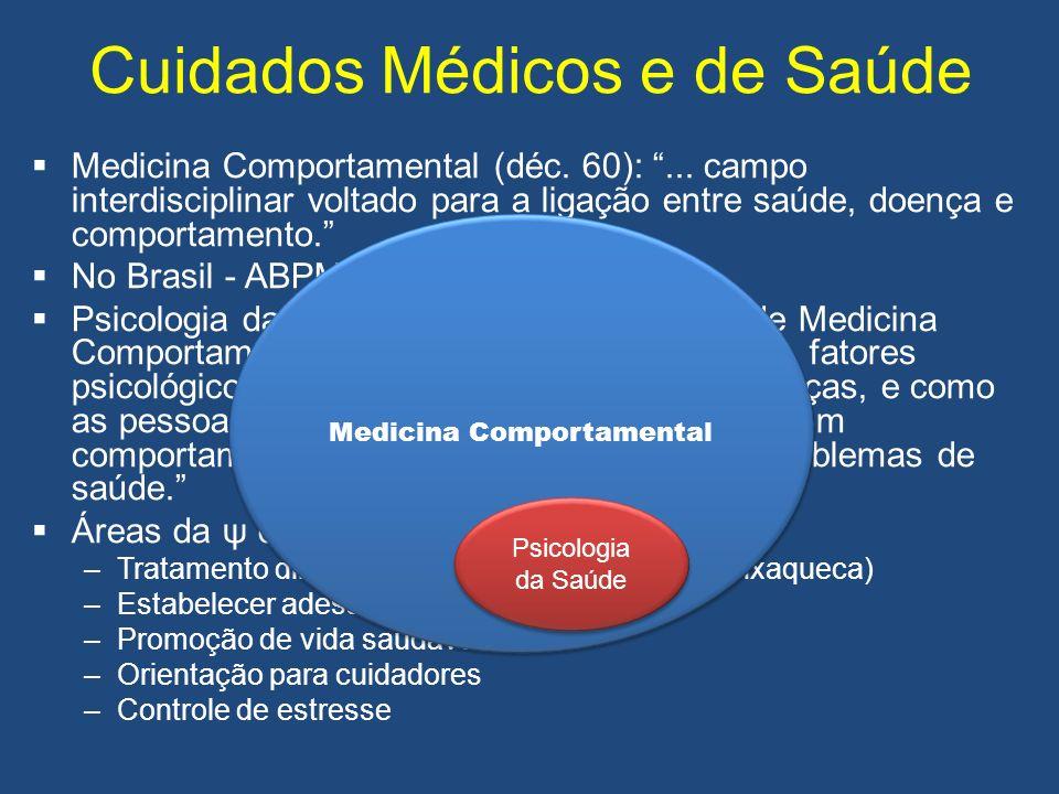 Cuidados Médicos e de Saúde