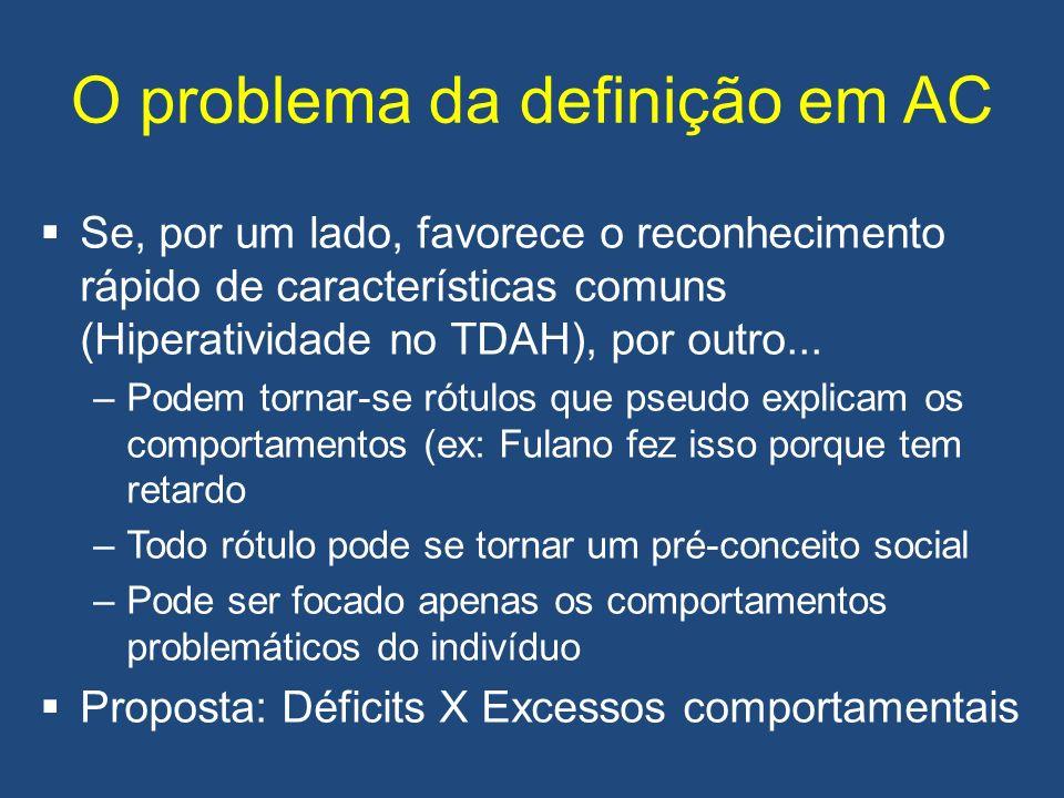 O problema da definição em AC
