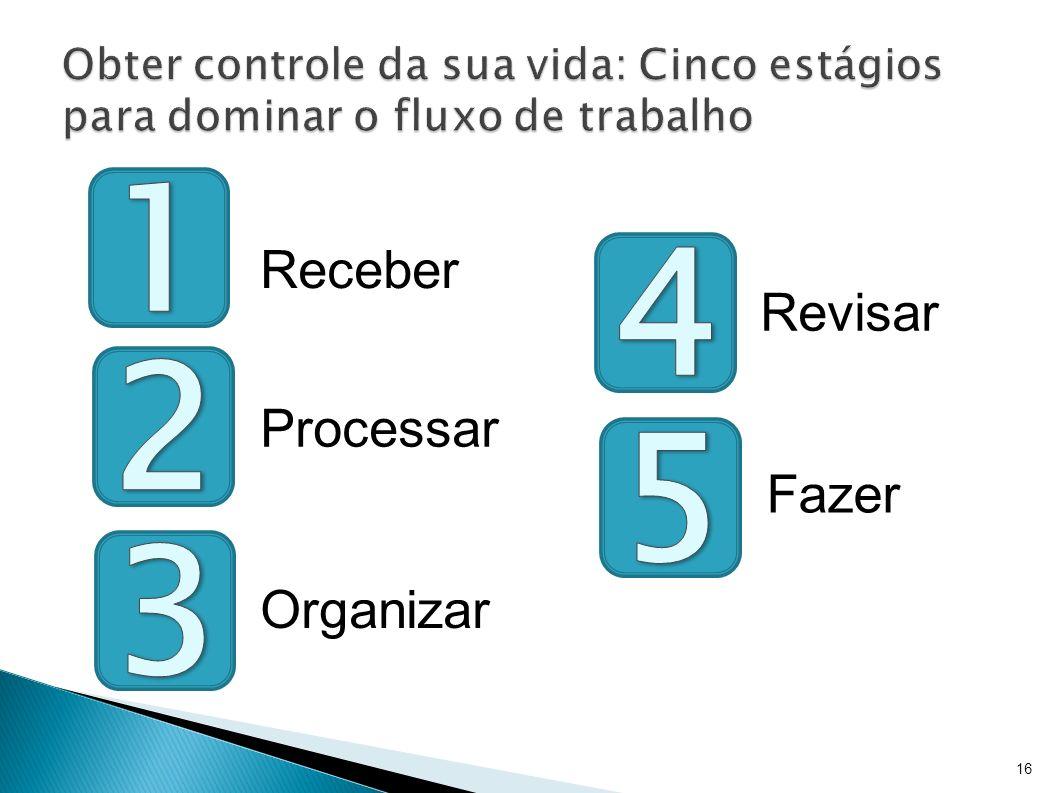 1 4 2 5 3 Receber Revisar Processar Fazer Organizar