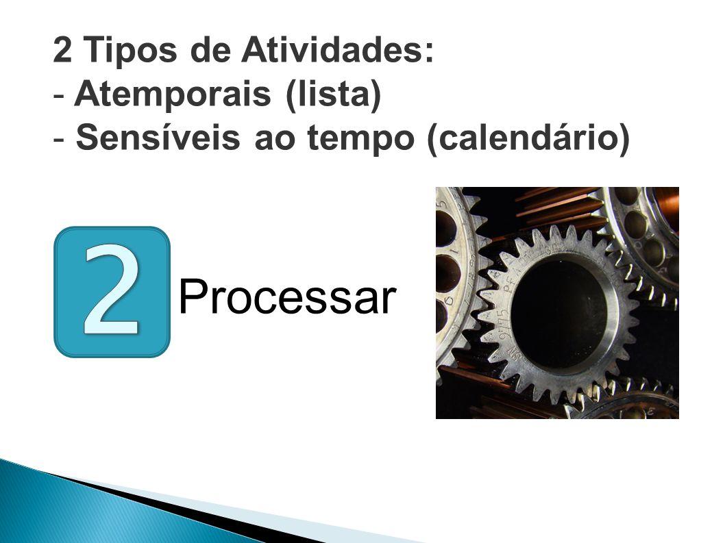 2 Processar 2 Tipos de Atividades: Atemporais (lista)