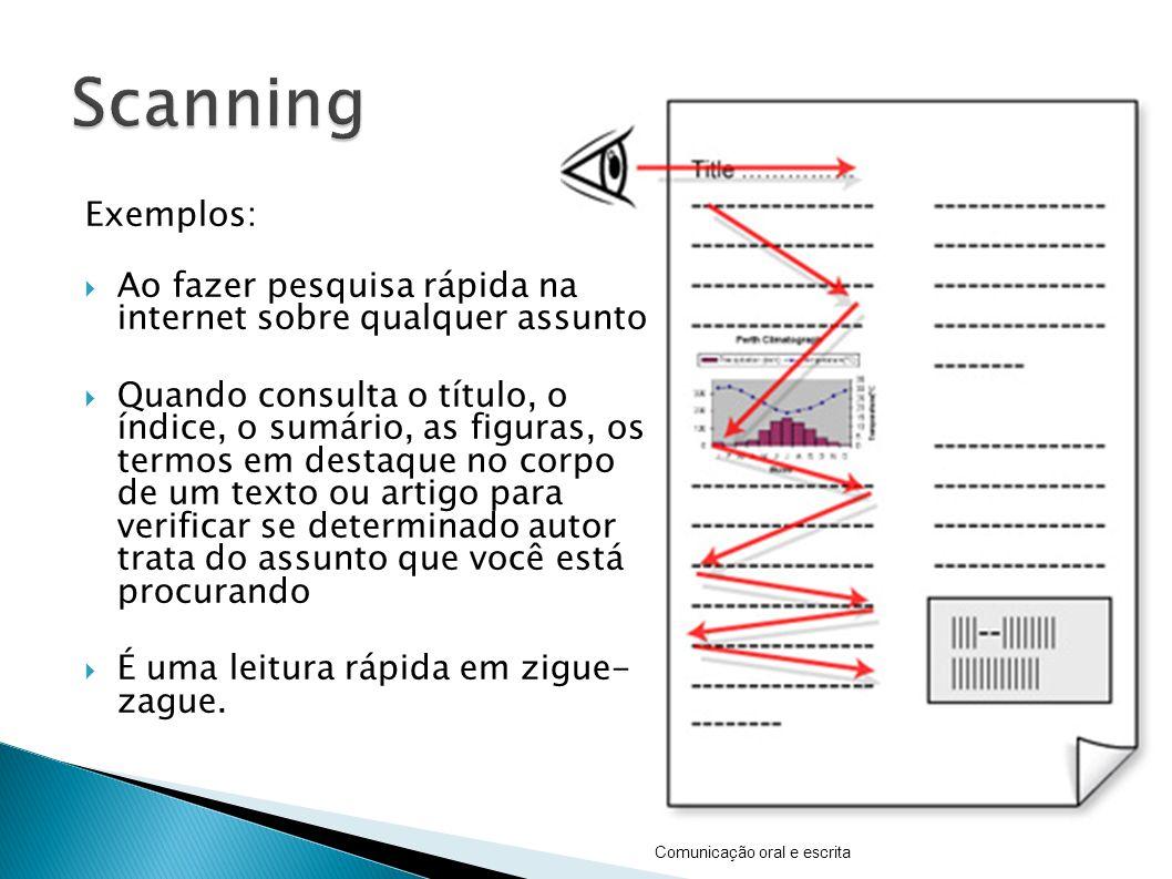 Scanning Exemplos: Ao fazer pesquisa rápida na internet sobre qualquer assunto.