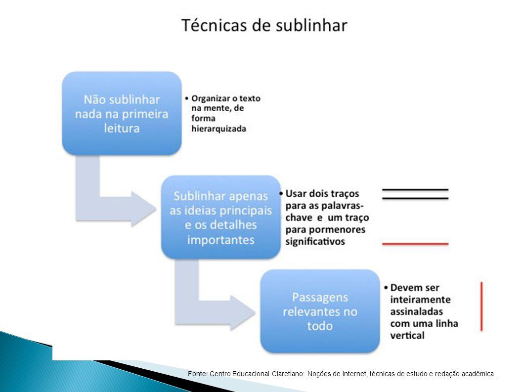 Fonte: Centro Educacional Claretiano: Noções de internet, técnicas de estudo e redação acadêmica .