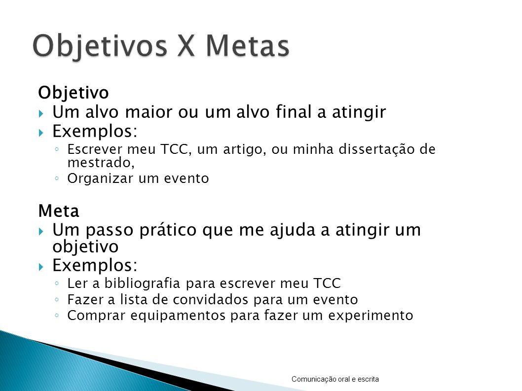 Objetivos X Metas Objetivo Um alvo maior ou um alvo final a atingir