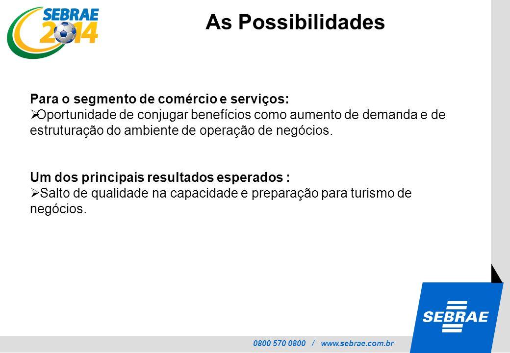 As Possibilidades Para o segmento de comércio e serviços: