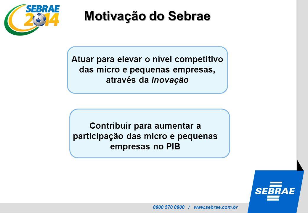 Motivação do Sebrae Atuar para elevar o nível competitivo das micro e pequenas empresas, através da Inovação.