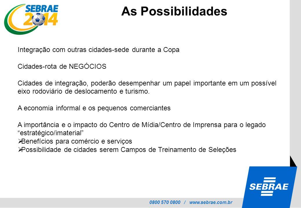 As Possibilidades Integração com outras cidades-sede durante a Copa