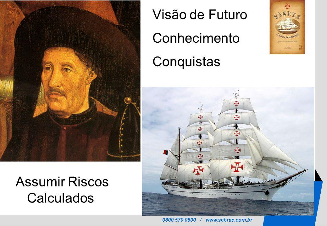 Visão de Futuro Conhecimento Conquistas Assumir Riscos Calculados