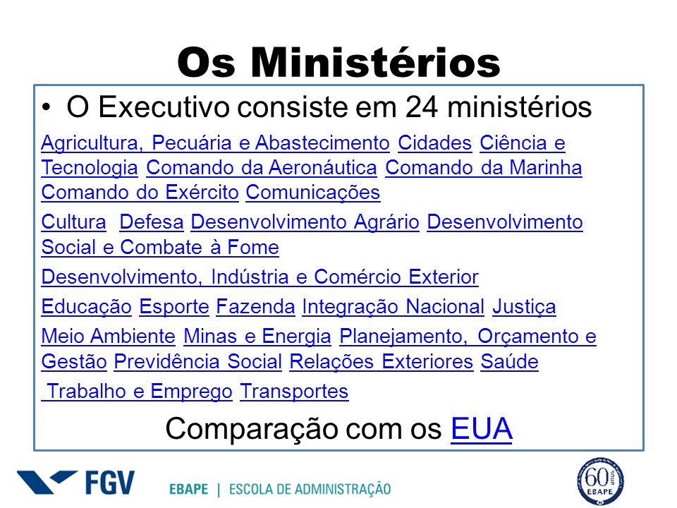 Os Ministérios O Executivo consiste em 24 ministérios