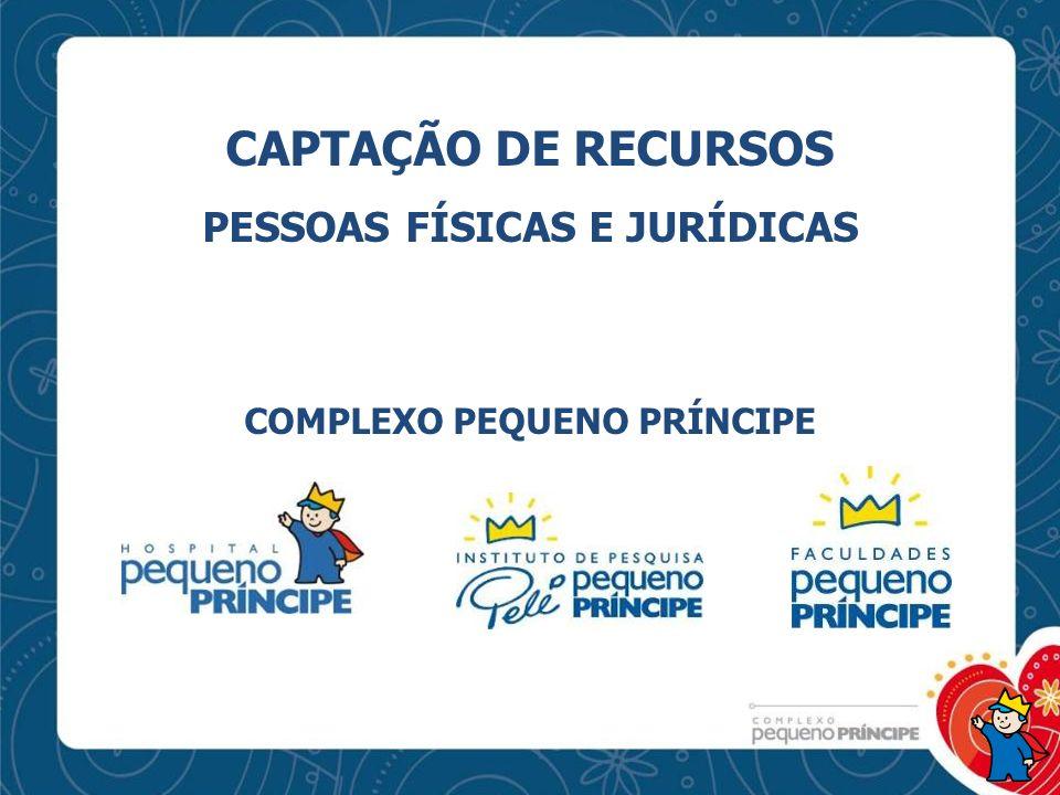 PESSOAS FÍSICAS E JURÍDICAS COMPLEXO PEQUENO PRÍNCIPE