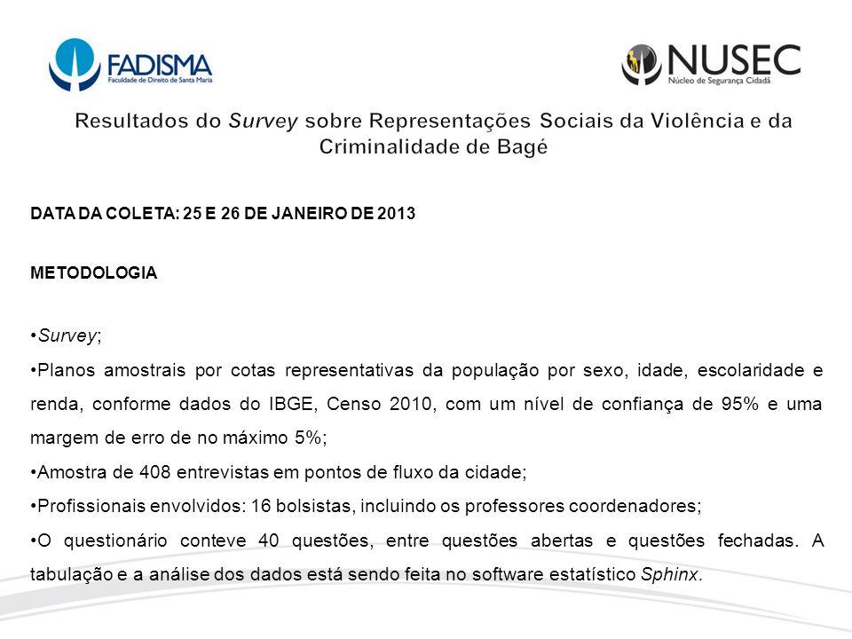 Resultados do Survey sobre Representações Sociais da Violência e da Criminalidade de Bagé