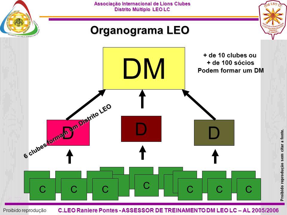 DM D D D Organograma LEO C C C + de 10 clubes ou + de 100 sócios