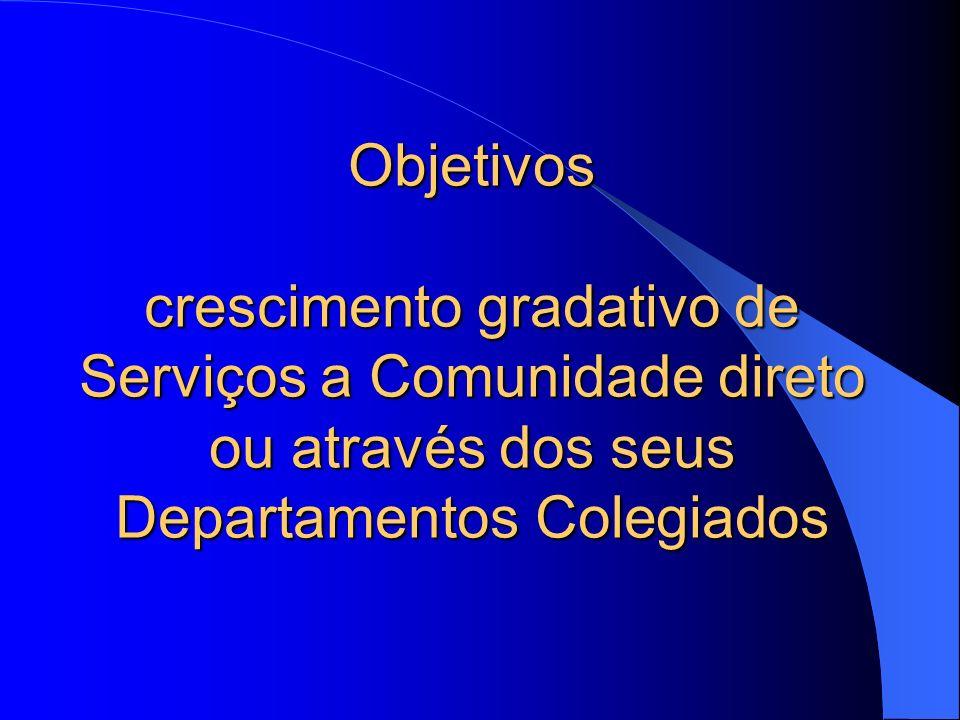 Objetivos crescimento gradativo de Serviços a Comunidade direto ou através dos seus Departamentos Colegiados.