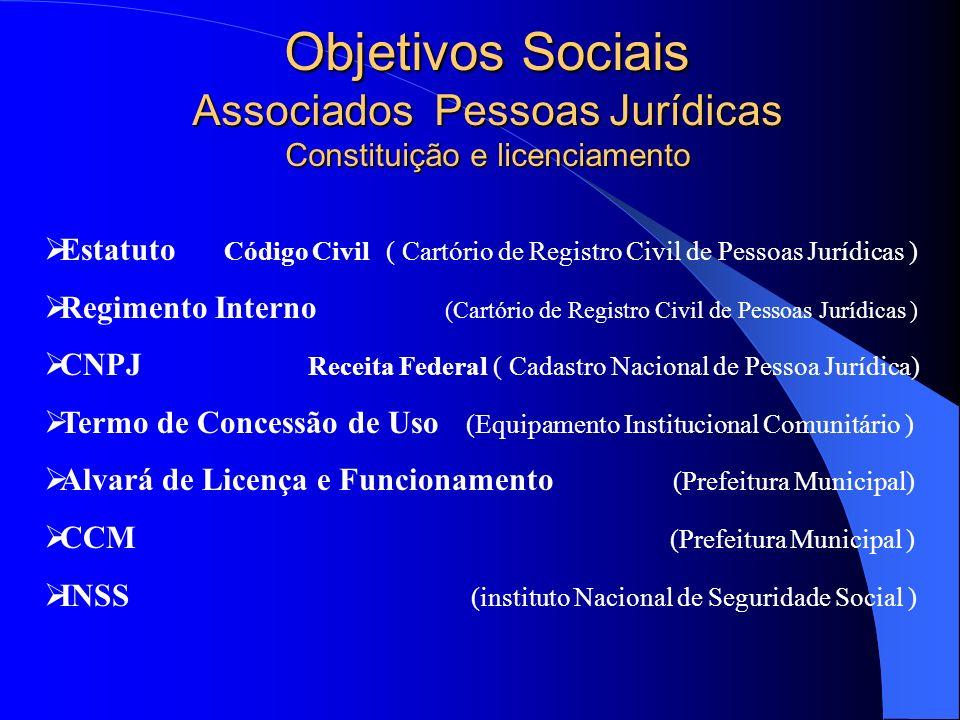 Objetivos Sociais Associados Pessoas Jurídicas