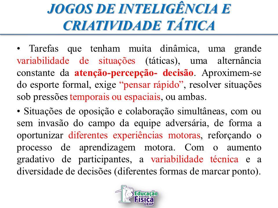 JOGOS DE INTELIGÊNCIA E CRIATIVIDADE TÁTICA
