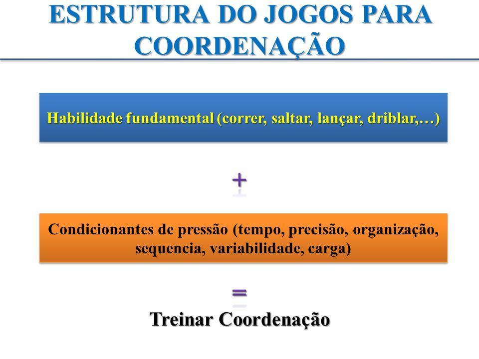 ESTRUTURA DO JOGOS PARA COORDENAÇÃO