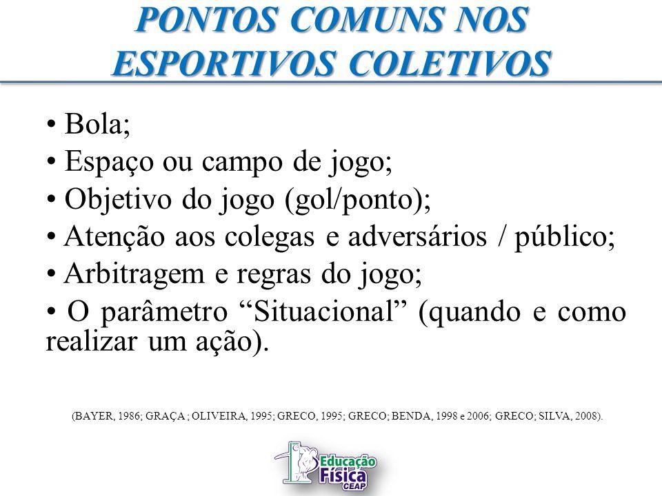 PONTOS COMUNS NOS ESPORTIVOS COLETIVOS