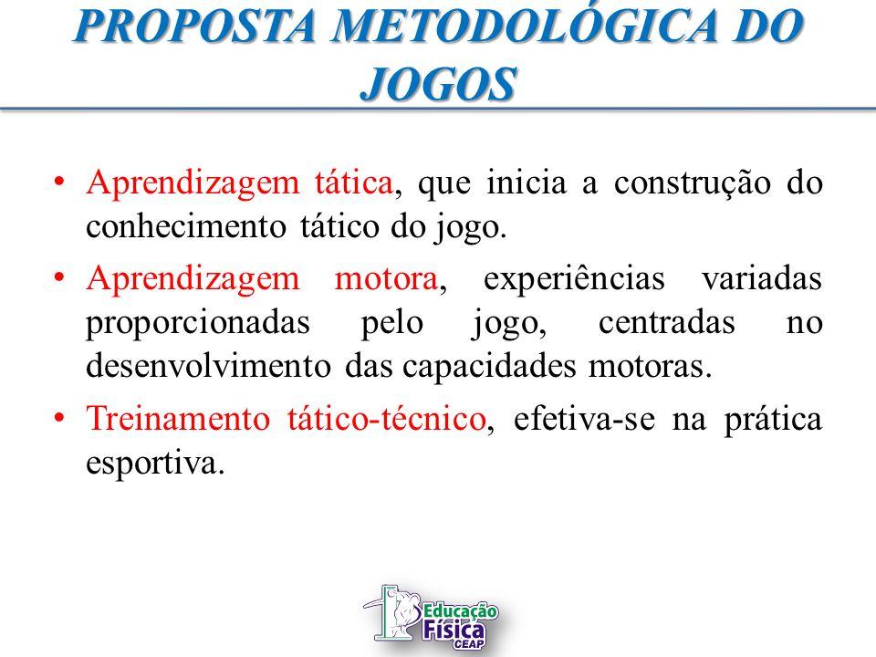 PROPOSTA METODOLÓGICA DO JOGOS