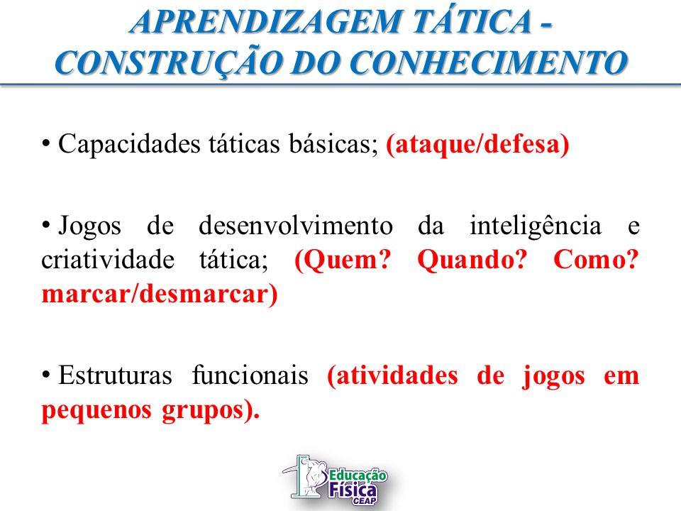 APRENDIZAGEM TÁTICA - CONSTRUÇÃO DO CONHECIMENTO