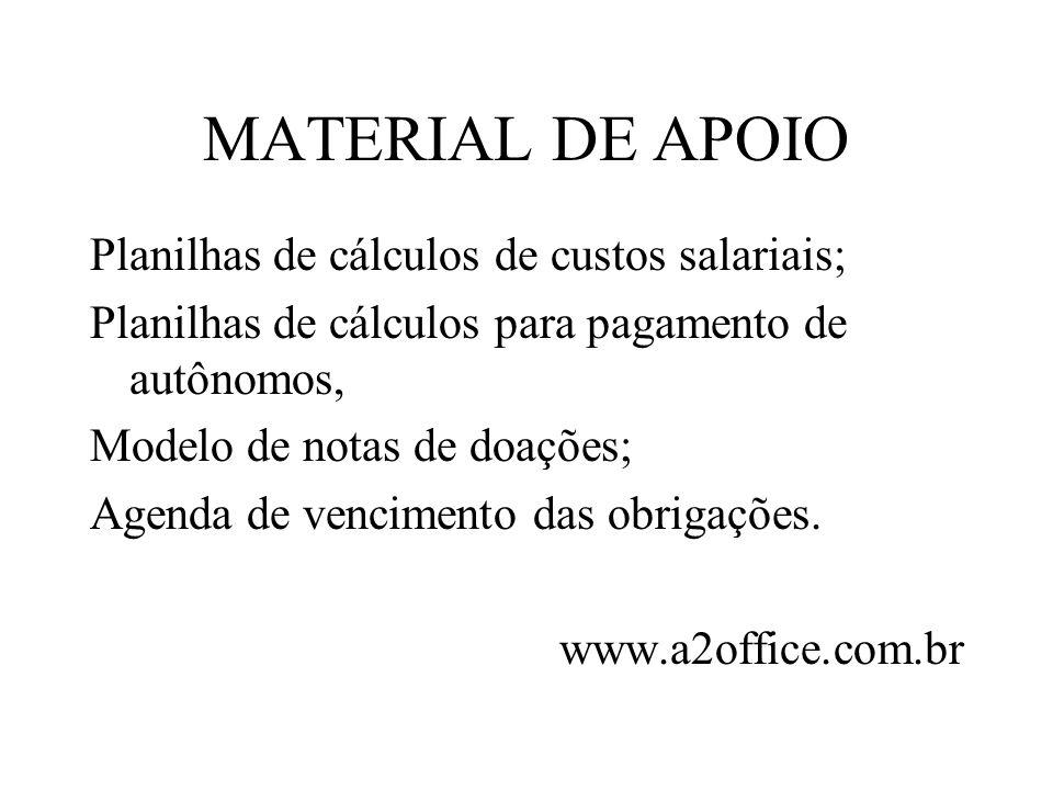 MATERIAL DE APOIO Planilhas de cálculos de custos salariais;