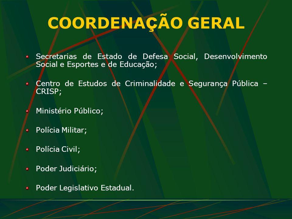 COORDENAÇÃO GERAL Secretarias de Estado de Defesa Social, Desenvolvimento Social e Esportes e de Educação;