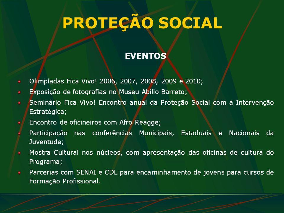 PROTEÇÃO SOCIAL EVENTOS