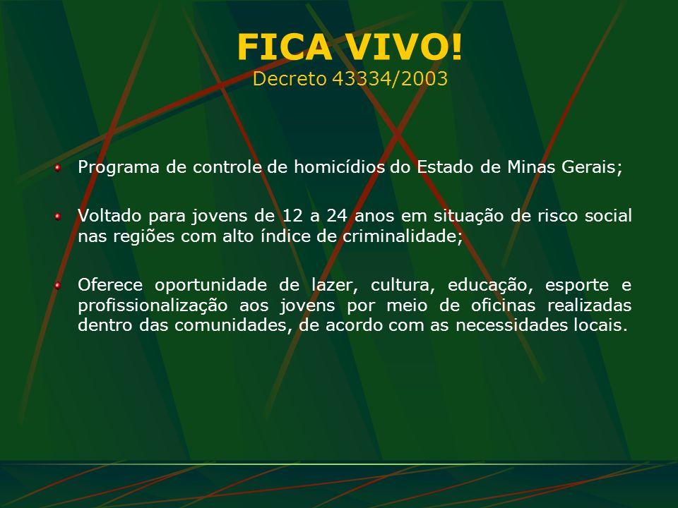 FICA VIVO! Decreto 43334/2003 Programa de controle de homicídios do Estado de Minas Gerais;