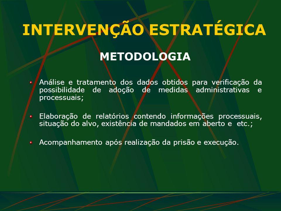 INTERVENÇÃO ESTRATÉGICA