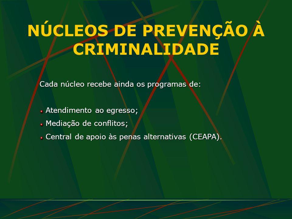 NÚCLEOS DE PREVENÇÃO À CRIMINALIDADE