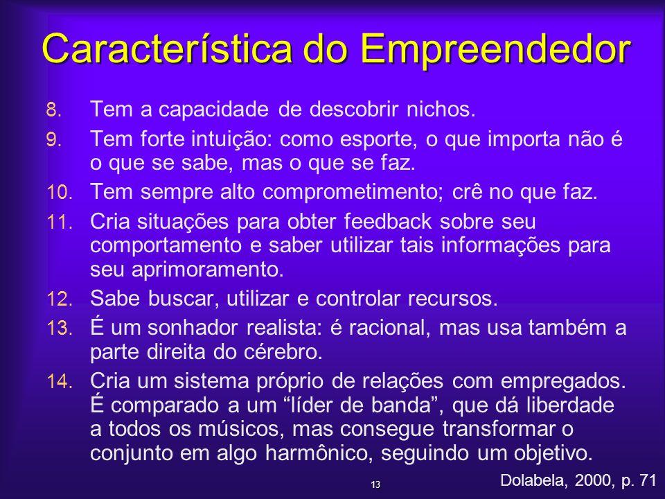 Característica do Empreendedor