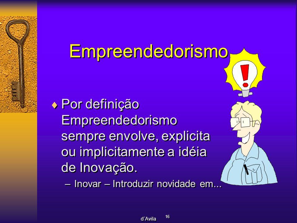 Empreendedorismo Por definição Empreendedorismo sempre envolve, explicita ou implicitamente a idéia de Inovação.