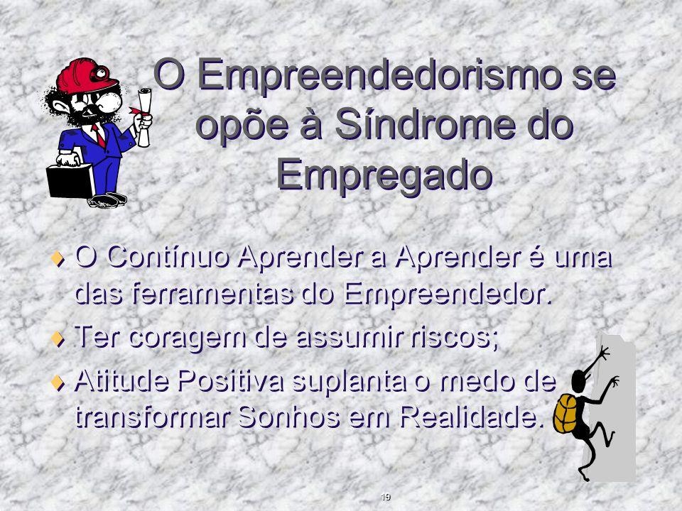 O Empreendedorismo se opõe à Síndrome do Empregado