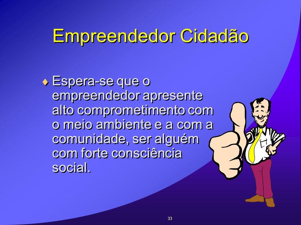 Empreendedor Cidadão
