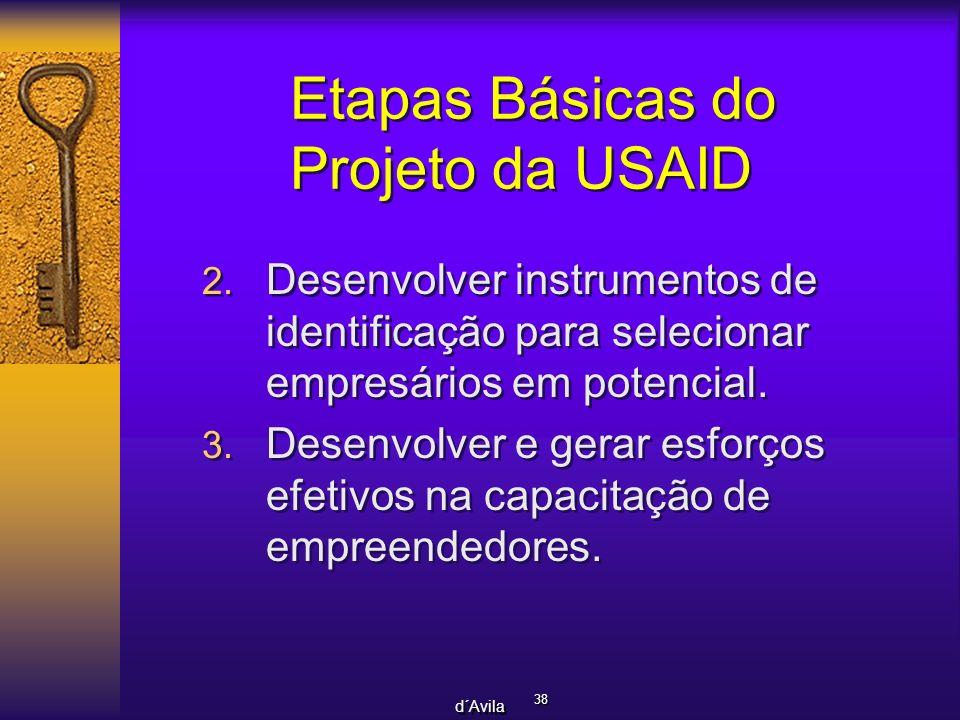 Etapas Básicas do Projeto da USAID